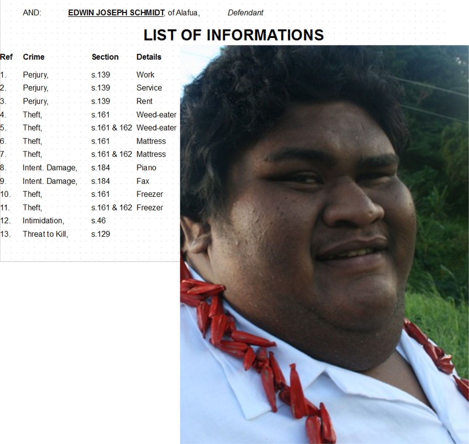 Private Prosecutions in Samoa