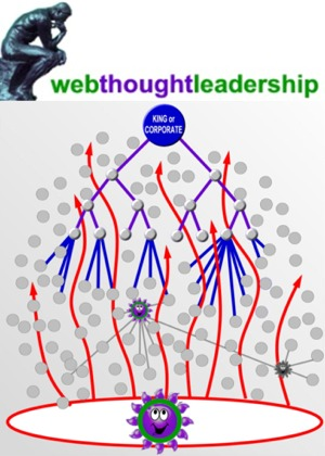 Web Thought Leadership
